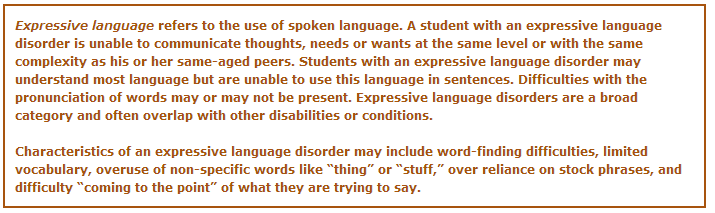 Expressive speech and its types